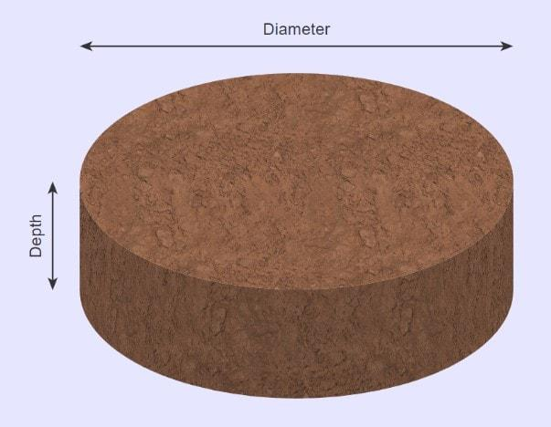 Loam calculator circular