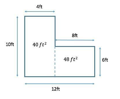 gravel calculator multiple areas