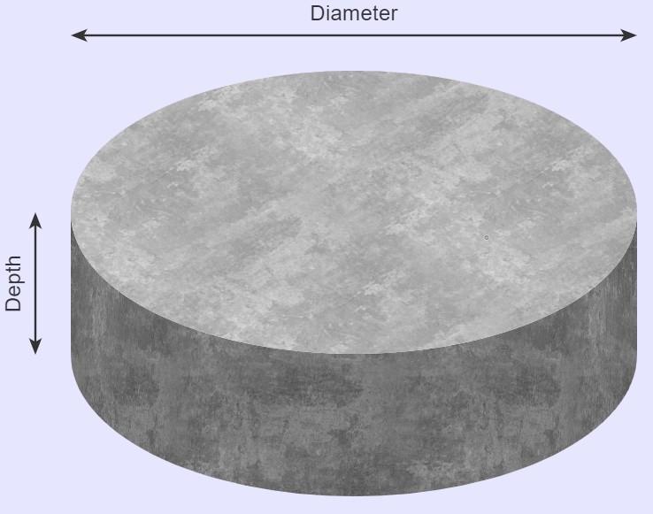Concrete Calculator - Holes & Columns