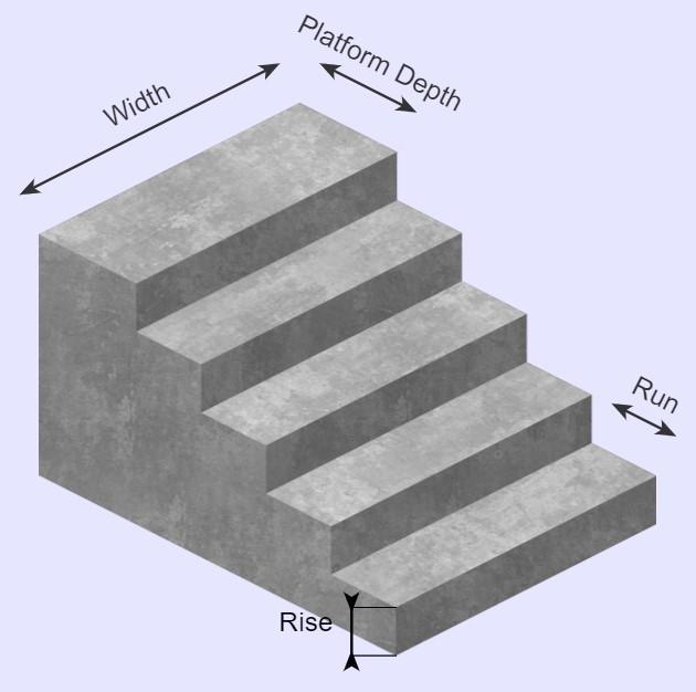 Concrete Calculator - Stairs