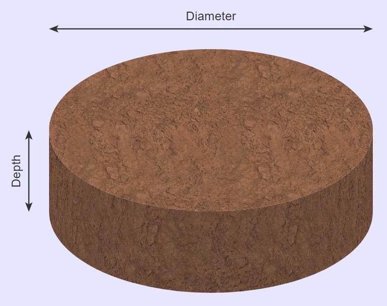 Topsoil-calculator-Circular-Area