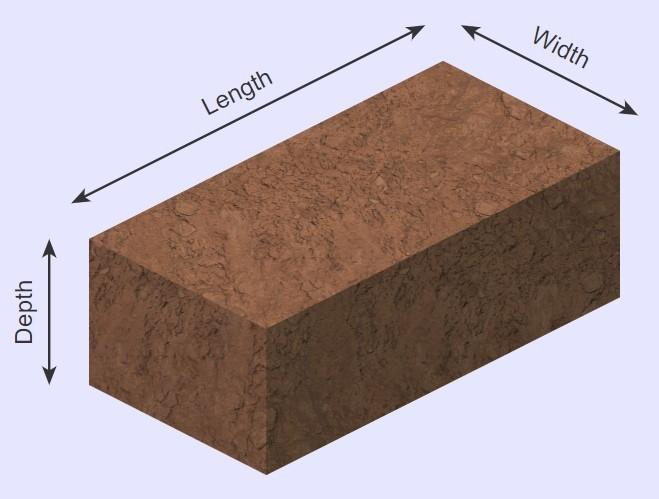 Topsoil-calculator-Rectangular-Area