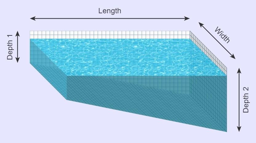 Rectangular Pool with Variable Depth