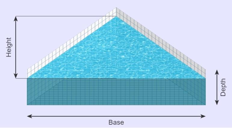Triangular Pool