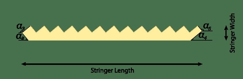stringer corner