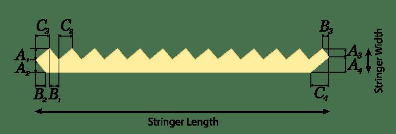 stringer size